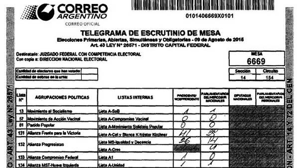 El Peronismo Se Plantara Ante La Camara Electoral Para